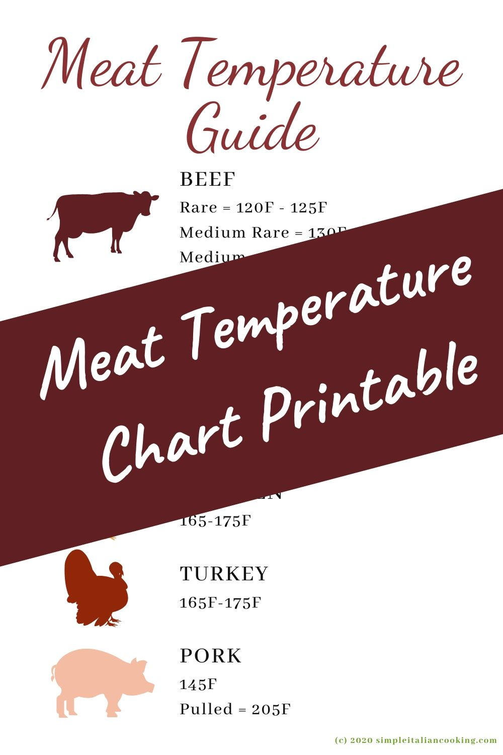 Meat Temperature Chart Printable Pin (4)