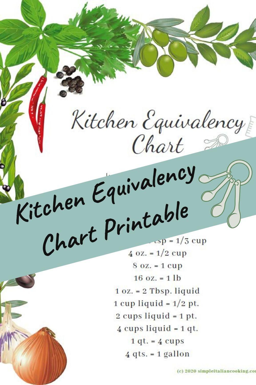 kitchen equivalency chart